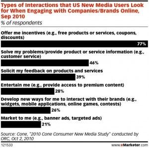 How Social Media Transformed Customer Service [Data] - Heidi Cohen