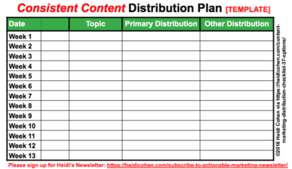 Consistent Content Template to Create Consistent Content