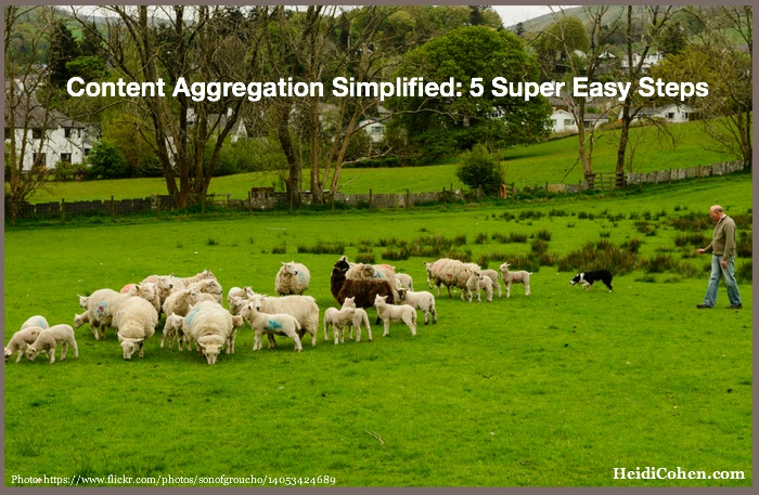 Content Aggregation Definitino