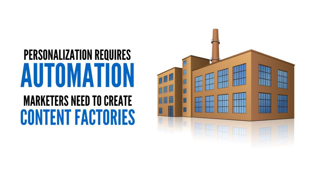 content-factories