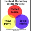 Social media, owned media and third party media