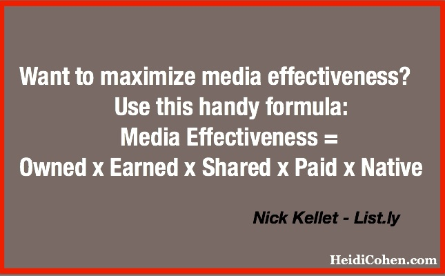 Content Marketing-Nick Kellet