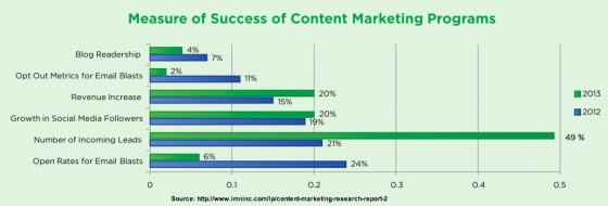 Content Survey Report _ 2013Metrics-3