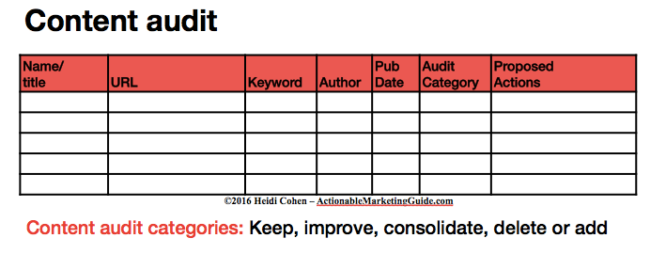 Content Audit Worksheet