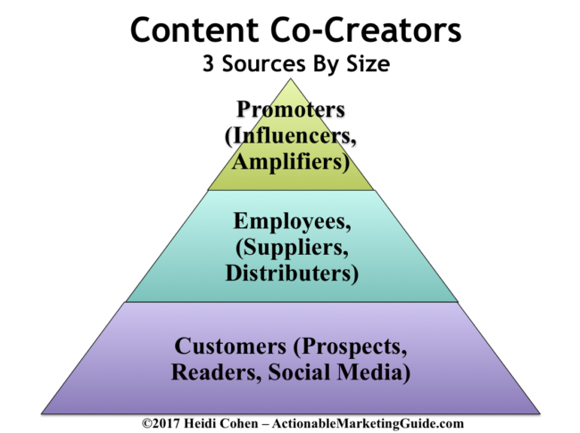 Influencer Content Co-Creators