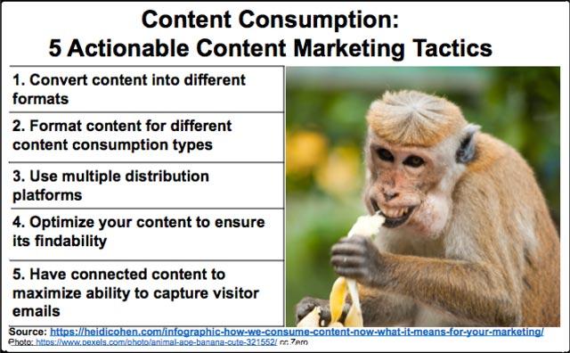 Content Consumption