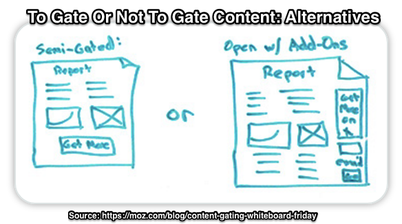 Gated Content Alternatives - Via Moz