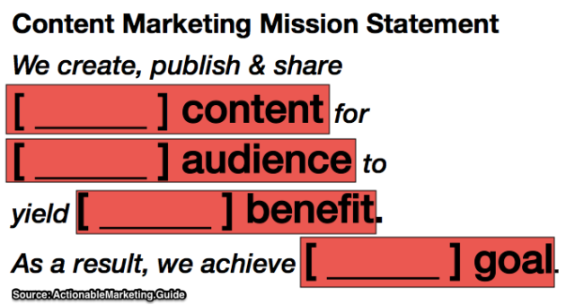Content Marketing Mission Statement