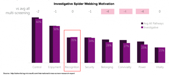 Cross_ScreenWhitepaper-Investigative spider webbing - Microsoft