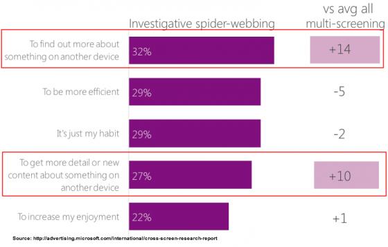 Cross_ScreenWhitepaper-Microsoft - Investigative rationale