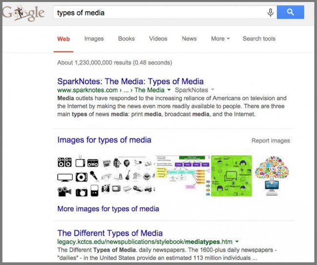 4 Types of Media - Curated Media Example
