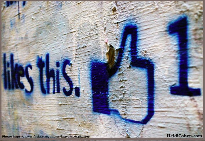 Facebook post lifespan