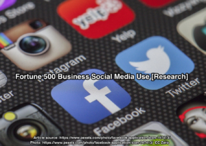 Fortune 500 Business Social Media Use