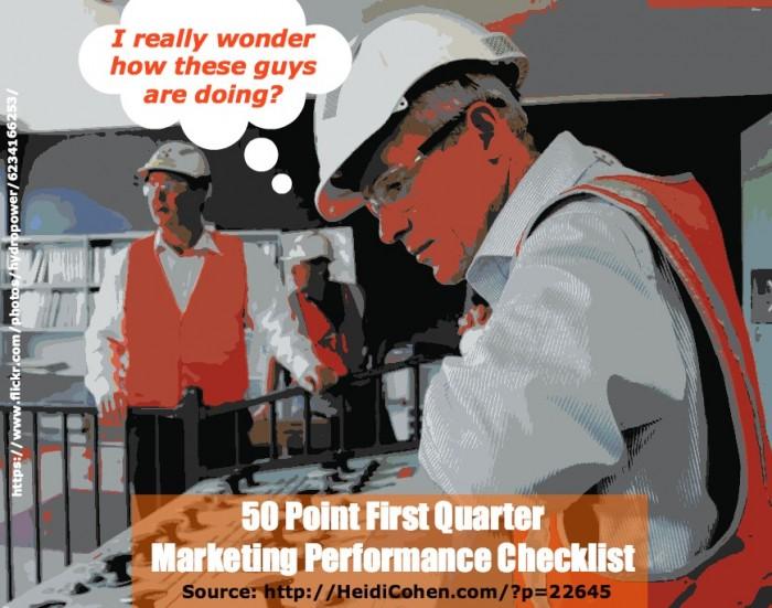 1Q marketing assessment -50 points