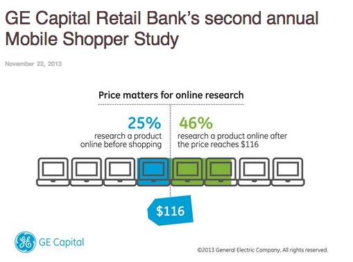 GE Capital Retail Bank second annual Mobile Shopper Study-research purchase