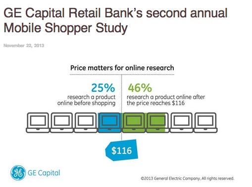 Ge Capital Retail Bank Ashley Furniture