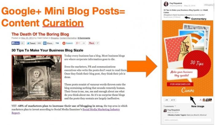Google+ Tactic-content curation