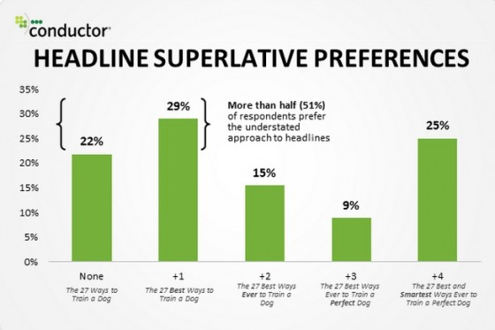 Headline Superlatives-20130Conductor