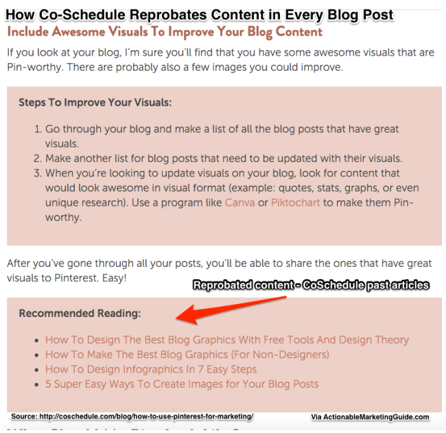 Part of a Content Repromotiion Plan