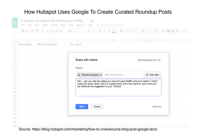 Curated Roundup Article-content curation