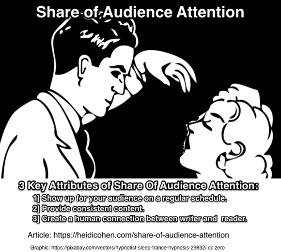 Share of Audience Attention - 3 Attributes