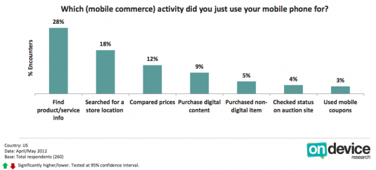 commerce activities performed on mobile device