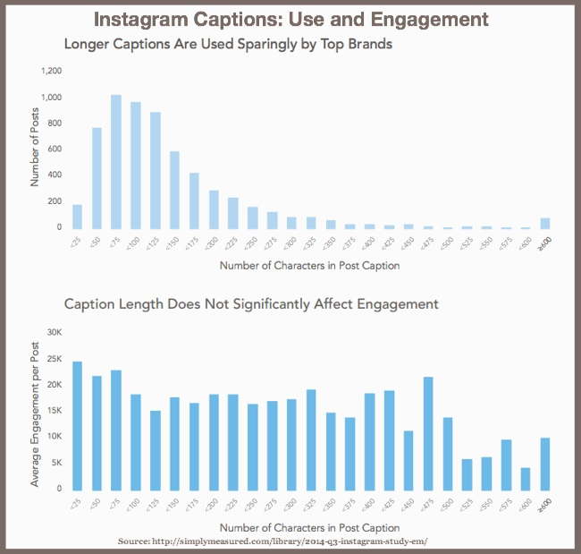 Instagram Captions-Simply Measured 3Q2014-1