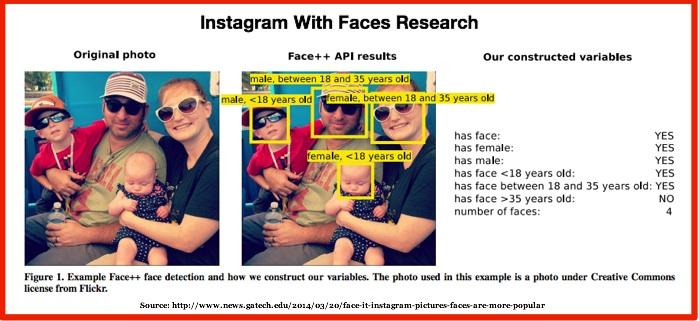 Instagram Visual Content Marketing