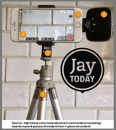 How Jay Baer Creates His Jay Today Videos