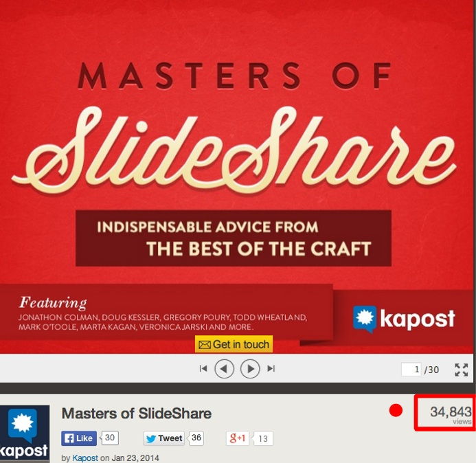 Up-cycled content marketing example-prime content-Kapost