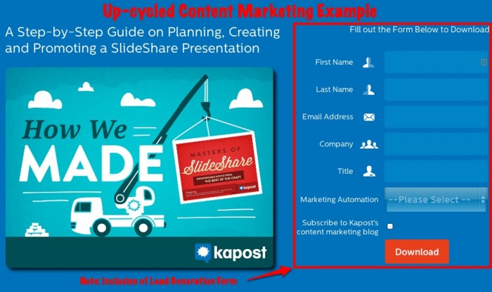 Kapost Up-cycled content example - Actionable Marketing Guide
