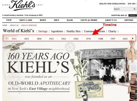 Kiehls History