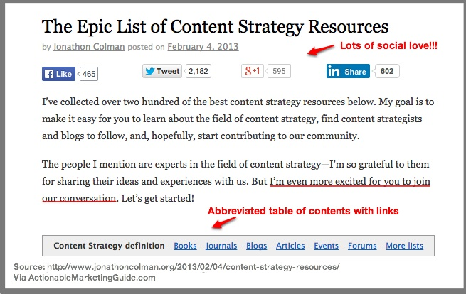 List Post as Blog Content Curation