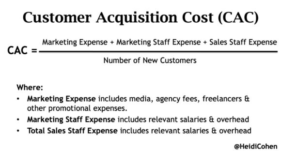 Customer Acquisition Cost - How to Calculation