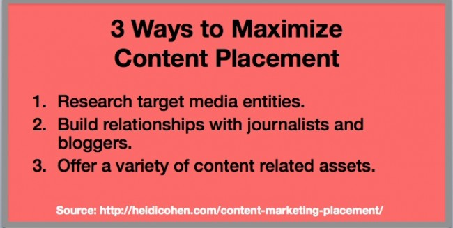 Maximize COntent Placement