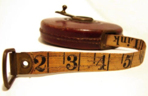How do you measure your social media marketing?