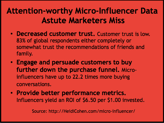 Influencer Data