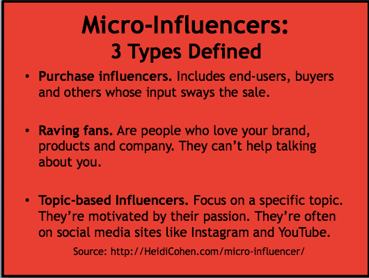Micro-Influencers Defined