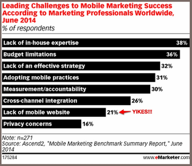 State of Mobile 2014-Marketing challenges