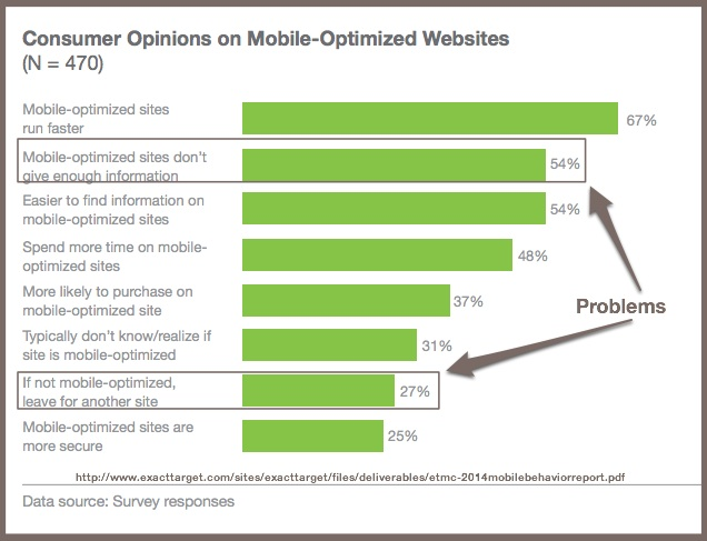 State of Mobile-2014-Mobile website