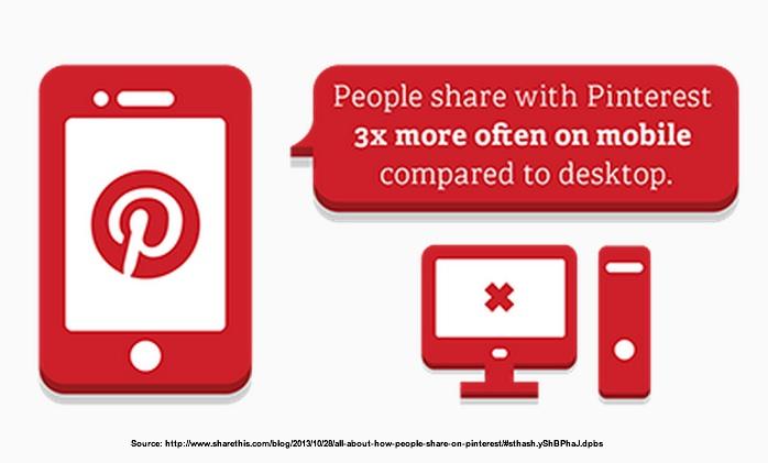 Mobile Pinterest-Shareaholic