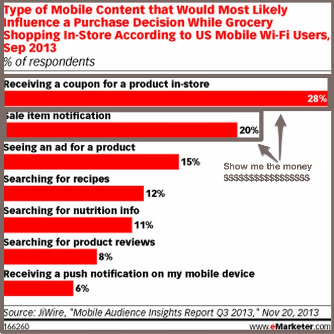 MobileGrocery Shoppers-2013- eMarketer
