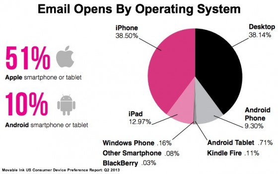 mobile operating system research papers Types of mobile operating systems operating system research papermay c runez types of mobile operating system.