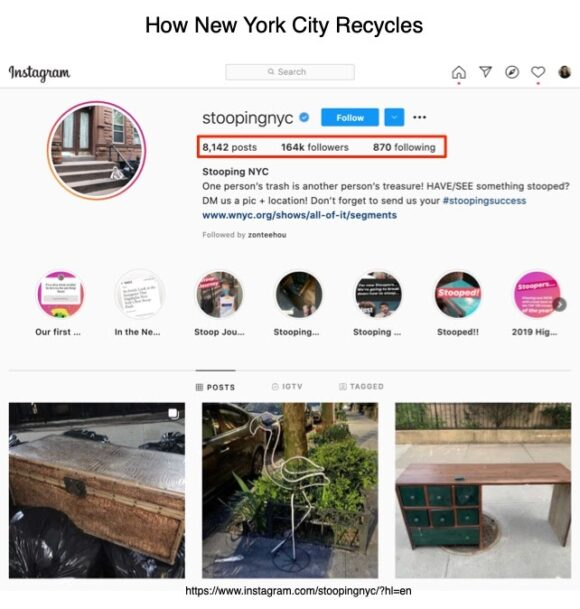 How New York CIty Recycles