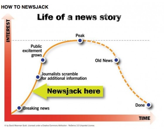 Newsjacking-David Meerman Scott