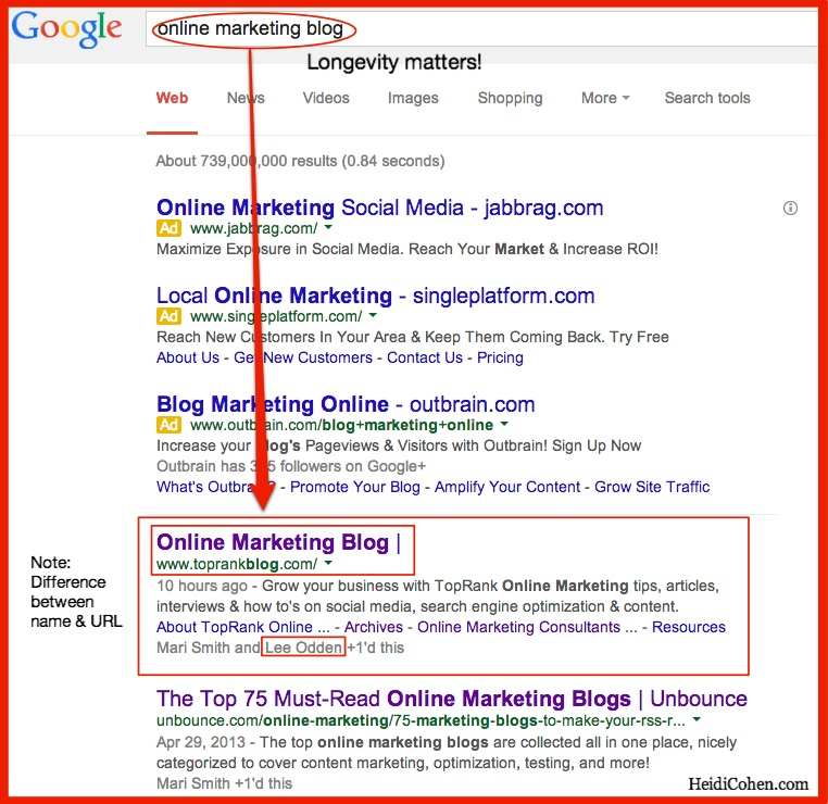 Online Marketing Blog Ranks on Google-HeidiCohen-1