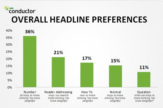 Headline types