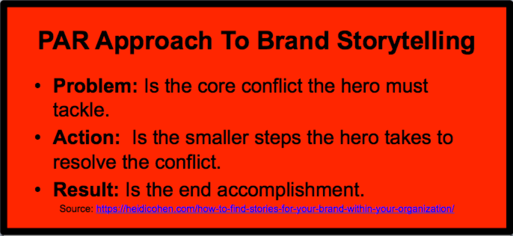 Problem-Action-Result approach to brand storytelling