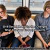 2018 Social Media Use