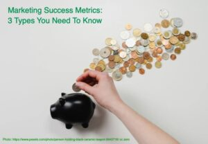 marketing Success Metrics